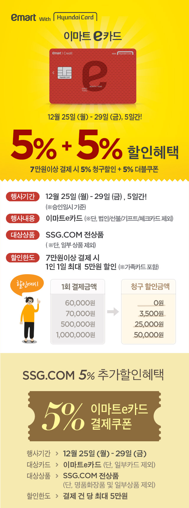 586c0f6fe65 이벤트&쿠폰 > 이마트e카드 5%+5% 할인혜택, 신세계몰