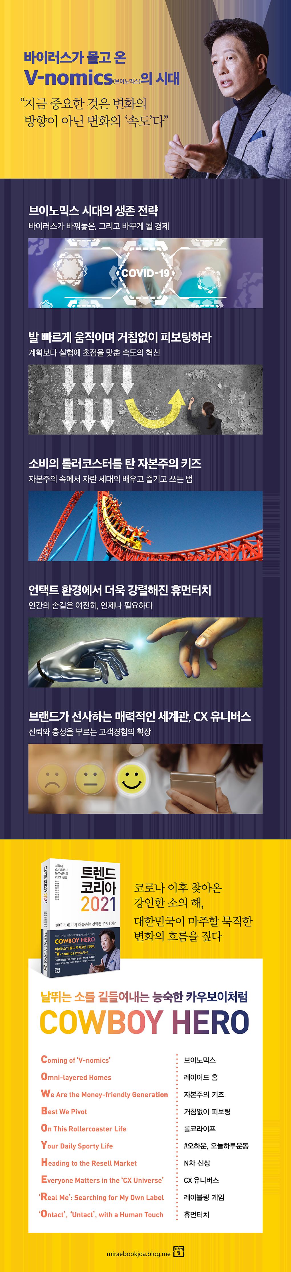 [11월] 트렌트 코리아 2021 상세이미지