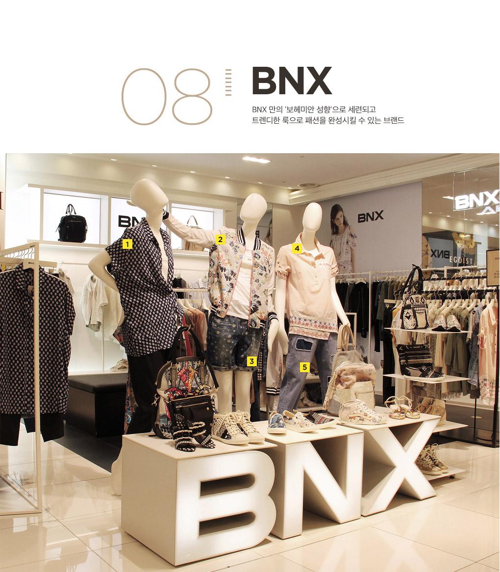 08.BNX
